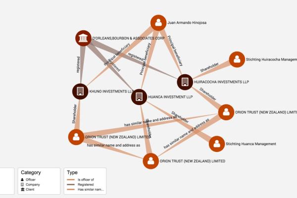 México en los Panama Papers