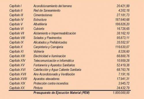 presupuesto_ejecucion_material