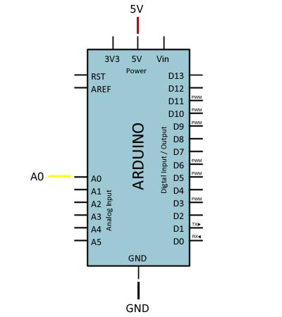 arduino-sensor-humedad-suelo-FC-28-esquema-arduino