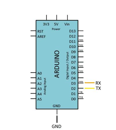 arduino esp01 esp8266 - Electrogeek