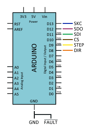 arduino tmc2130 - Electrogeek