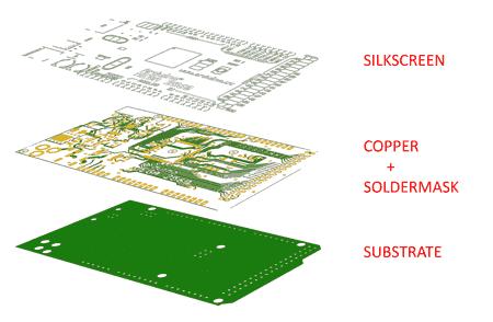 pcb componentes - Electrogeek