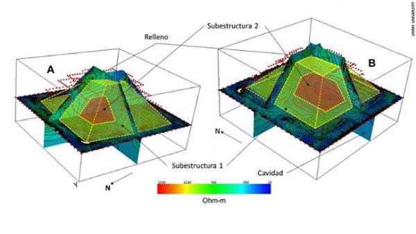 A nova tomografia da pirâmide de Kukulkán, no sítio de Chichén Itzá, mostra os diversos estratos interiores da mega construção maia Foto Unam Universidade