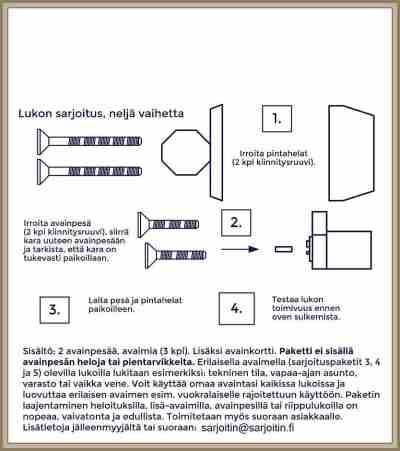 Sarjoituspaketti 2 ohje