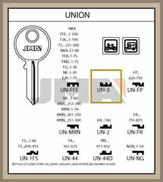 Ronis tai Union EJR sarjan avain