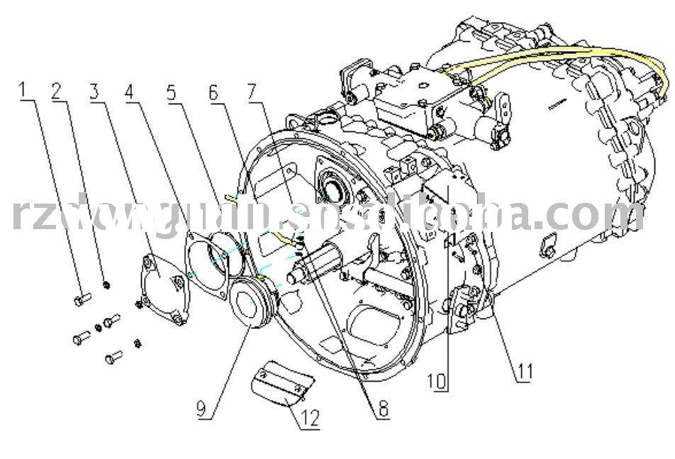 truck parts gearbox, truck parts gearbox Manufacturers in