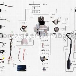Loncin 110cc Atv Wiring Diagram Visual Studio Generate Sequence Quad Great Installation Of Diagrams One Rh 82 Moikensmarmelaedchen De 90cc