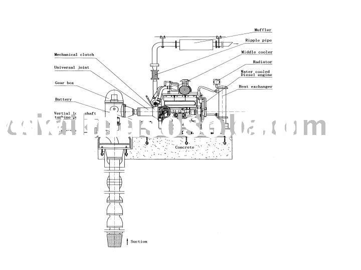 vertical shaft turbine pump motor, vertical shaft turbine