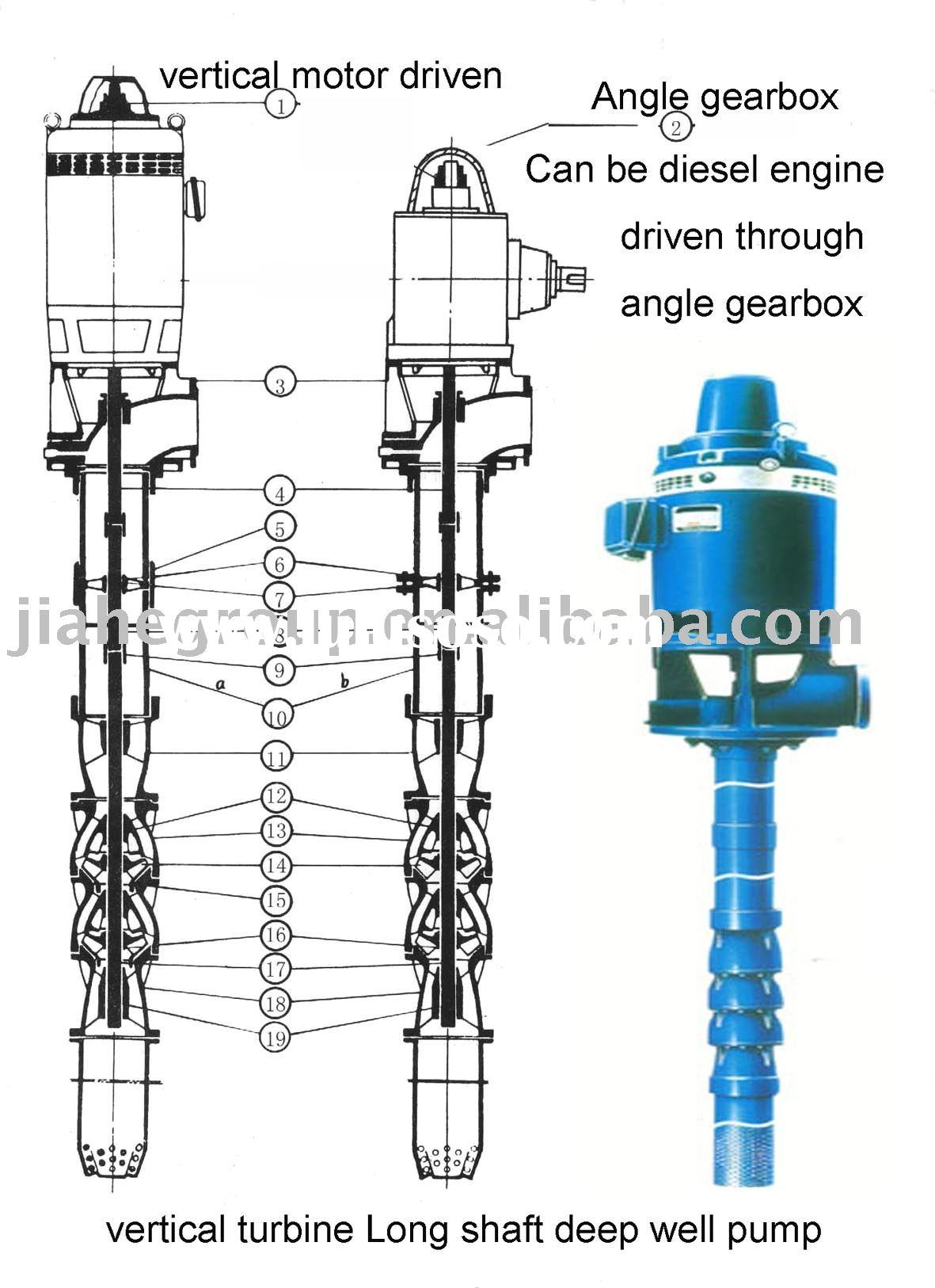 hight resolution of sewage pump schematic get free image about wiring diagram cargo oil pump turbine diagram submersible turbine