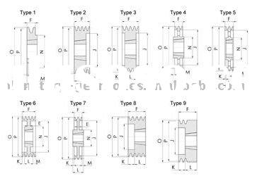 taper lock pulley, taper lock pulley Manufacturers in