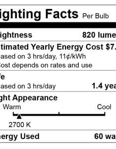 Light bulb label also what are lumens chart definition  facts at rh