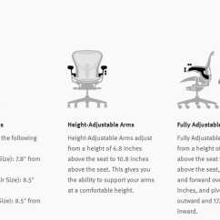 Aeron Chair Manual French Louis Xvi Dining Chairs Herman Miller Buying Guide Tips Advice At Lumens Com Collection Options Arms Graphic