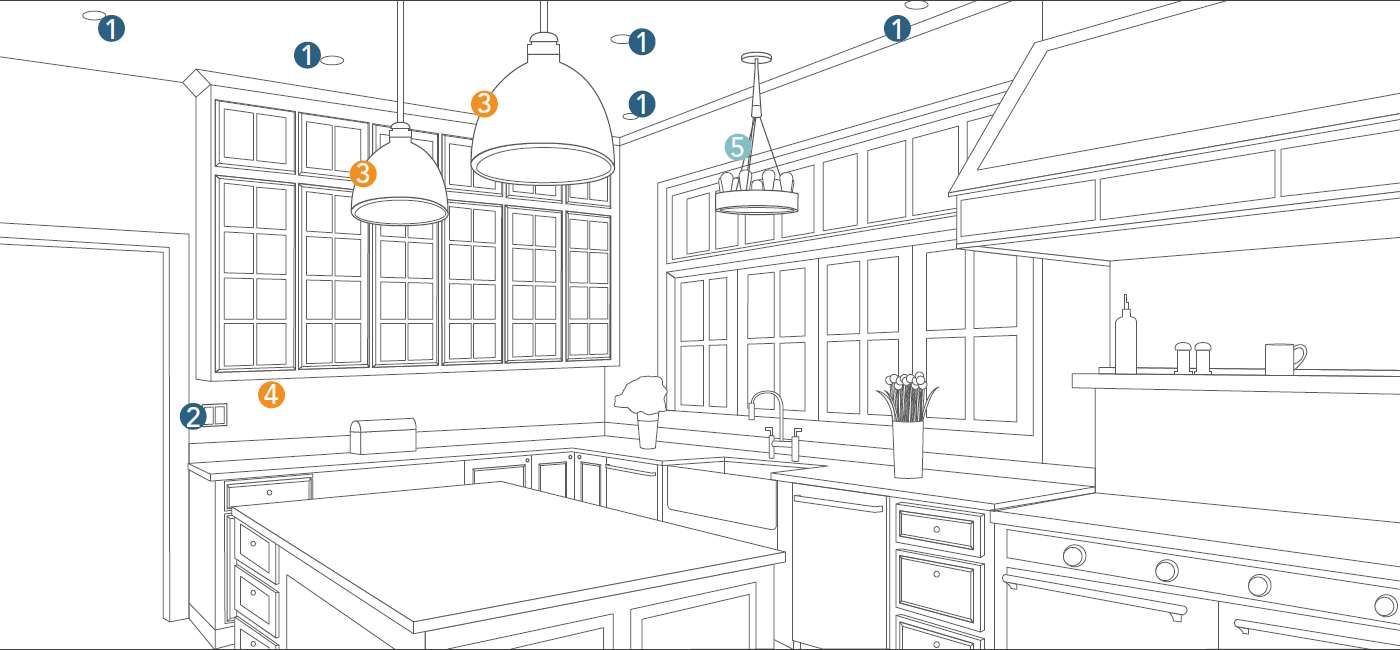How To Light A Room  Lighting Planning by Room at Lumenscom