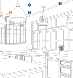 how to light a room lighting planning by room at lumens com photography studio lighting diagrams [ 1400 x 650 Pixel ]