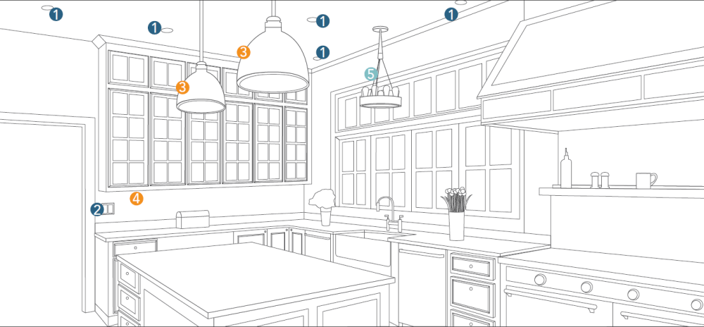 medium resolution of how to light a room lighting planning by room at lumens com photography studio lighting diagrams