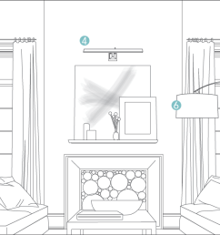 how to light a room lighting planning by room at lumens com lighting back lighting diagram lighting in a room diagram [ 1400 x 650 Pixel ]