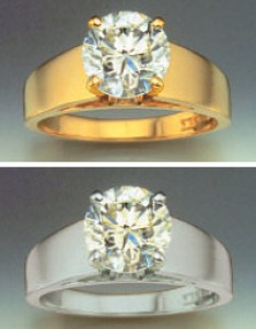 Diamond color affected by setting also chart gia scale rh lumeradiamonds