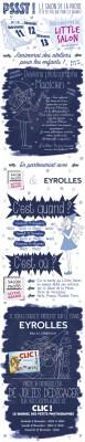 Ateliers cyanotype pour enfant au salon de la photo