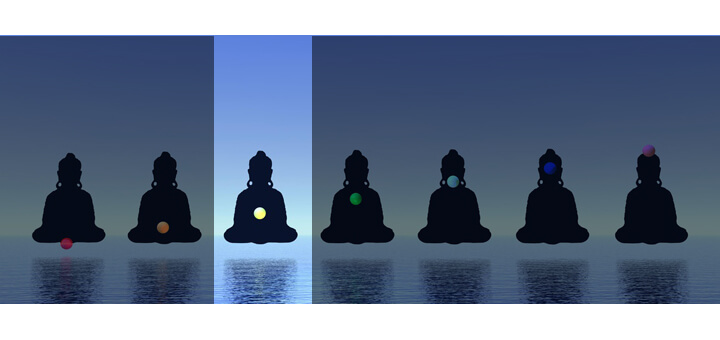 Manipura: le chakra solaire