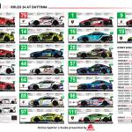 2021 Rolex 24 at Daytona spotter guide (Page 2)