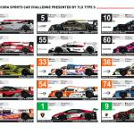 2021 Acura Sports Car Challenge spotter guide (Page 1)
