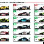 2021 IMSA SportsCar Weekend spotter guide (Page 2)