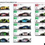2021 Michelin GT Challenge spotter guide