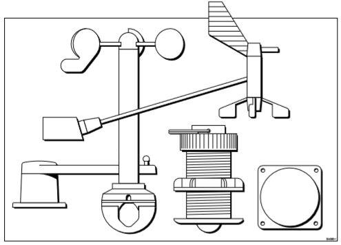 Raymarine ST60+ instrumenter