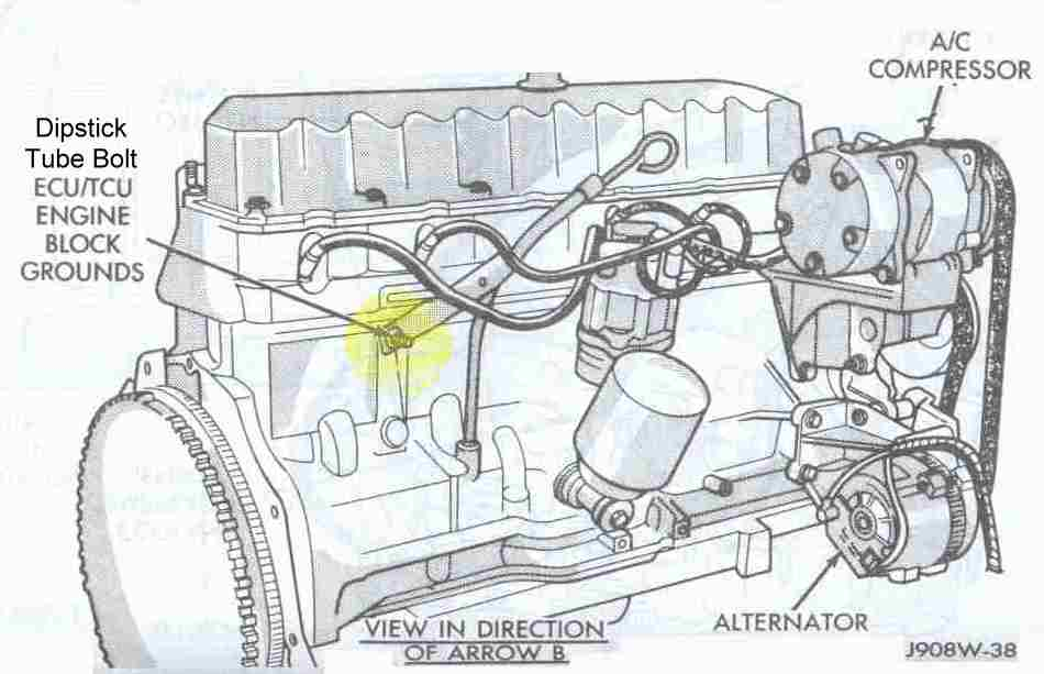 Jeep Cherokee Engine Wiring Harness Jeep Cherokee Engine Wiring
