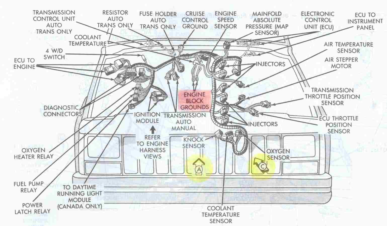 hight resolution of engine bay schematic showing major electrical ground points for 4 0l jeep cherokee engines