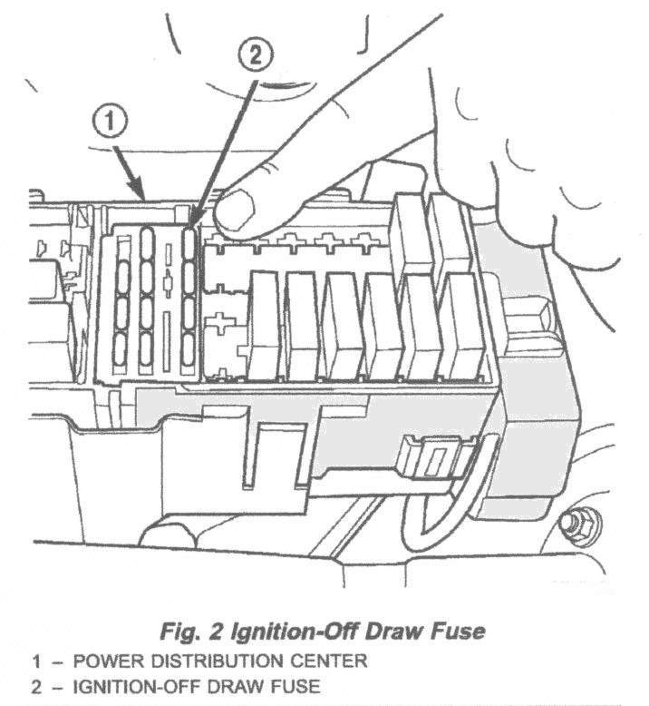 1996 Jeep grand cherokee power distribution center diagram