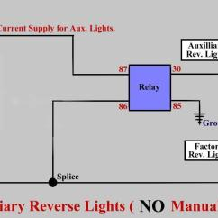 Ipf Lights Wiring Diagram 2002 Ford Explorer Sport Trac Stereo Auxiliary Reverse For Great Installation Of Jeep Cherokee Electrical Halogen Upgrade How To Rh Lunghd Com 2008 2500hd Silverado Light Single Throw Switch