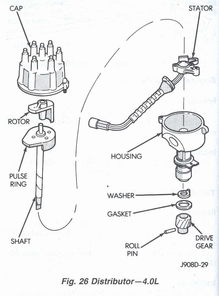 1988 Jeep Comanche Wiring Diagram, 1988, Free Engine Image