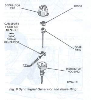 1999 XJ Cranks but wont start  Page 2  Jeep Cherokee Forum