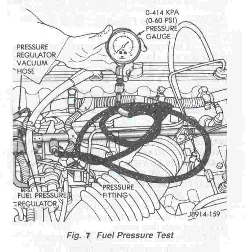 Wiring Diagram PDF: 2002 Wrangler Fuel Filter