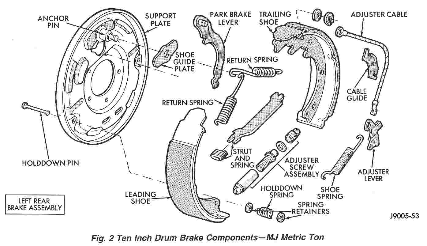 Drum brake diagram jeep