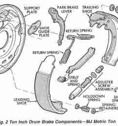 jeep cherokee brakes fix your drum brakes repair maintenanceimage shows jeep 10 inch brake drum [ 1395 x 803 Pixel ]