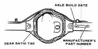 How to identify your XJ axle and the original gear ratio