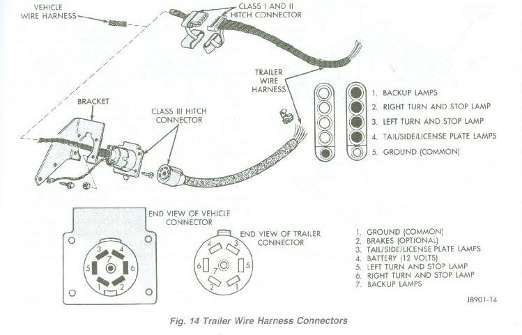 cargo trailer wiring diagrams