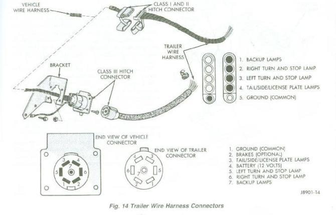jeep grand cherokee trailer wiring  wiring diagram power