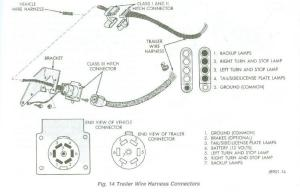 Jeep Cherokee Towing  Trailer Wiring Diagrams & Information
