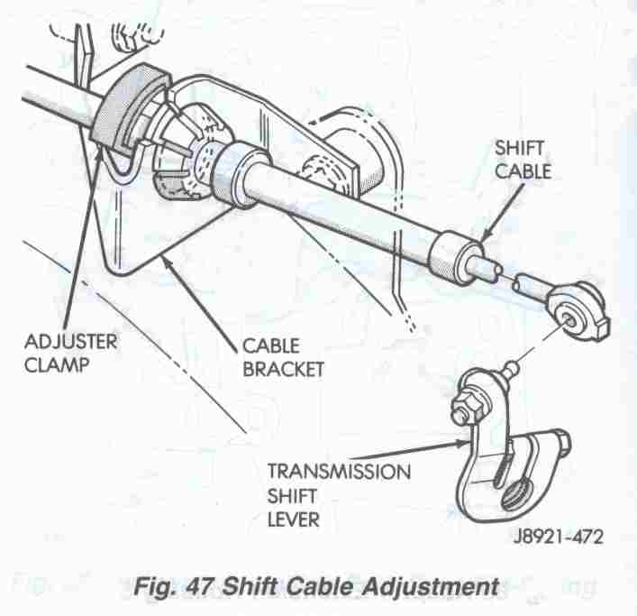 Gmc truck transmission linkage