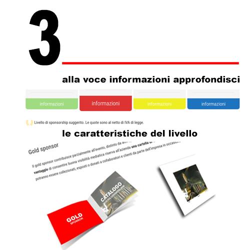3 come sponsorizzare un evento Luoghitaliani