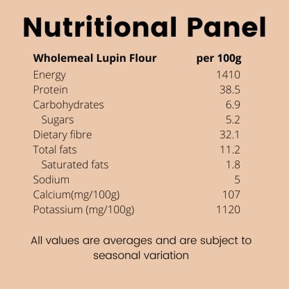 Wholemeal Flour Nutritional Panel