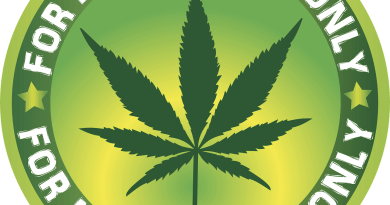 CBD for Lupus and Medical Marijuana for Lupus symbol