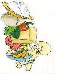 Kebutuhan Gizi Ibu Hamil dan Menyusui,Macam-Macam Makanan Begizi,Tingkatan Gzi Makanan
