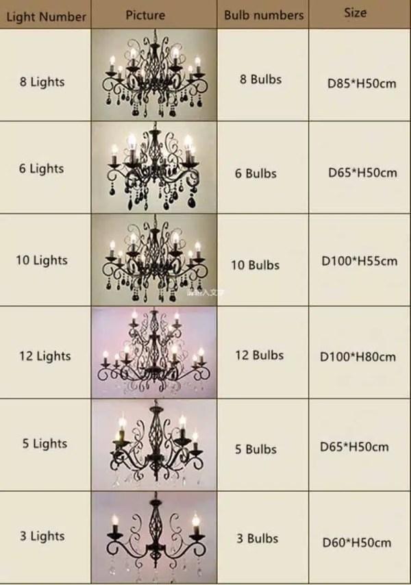 Lustre baroque européen en métal liste avec toutes les formes lampes nombre
