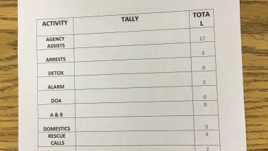 Photo of Final Numbers