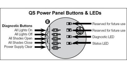 Lutron Qs Wiring Diagram : 24 Wiring Diagram Images