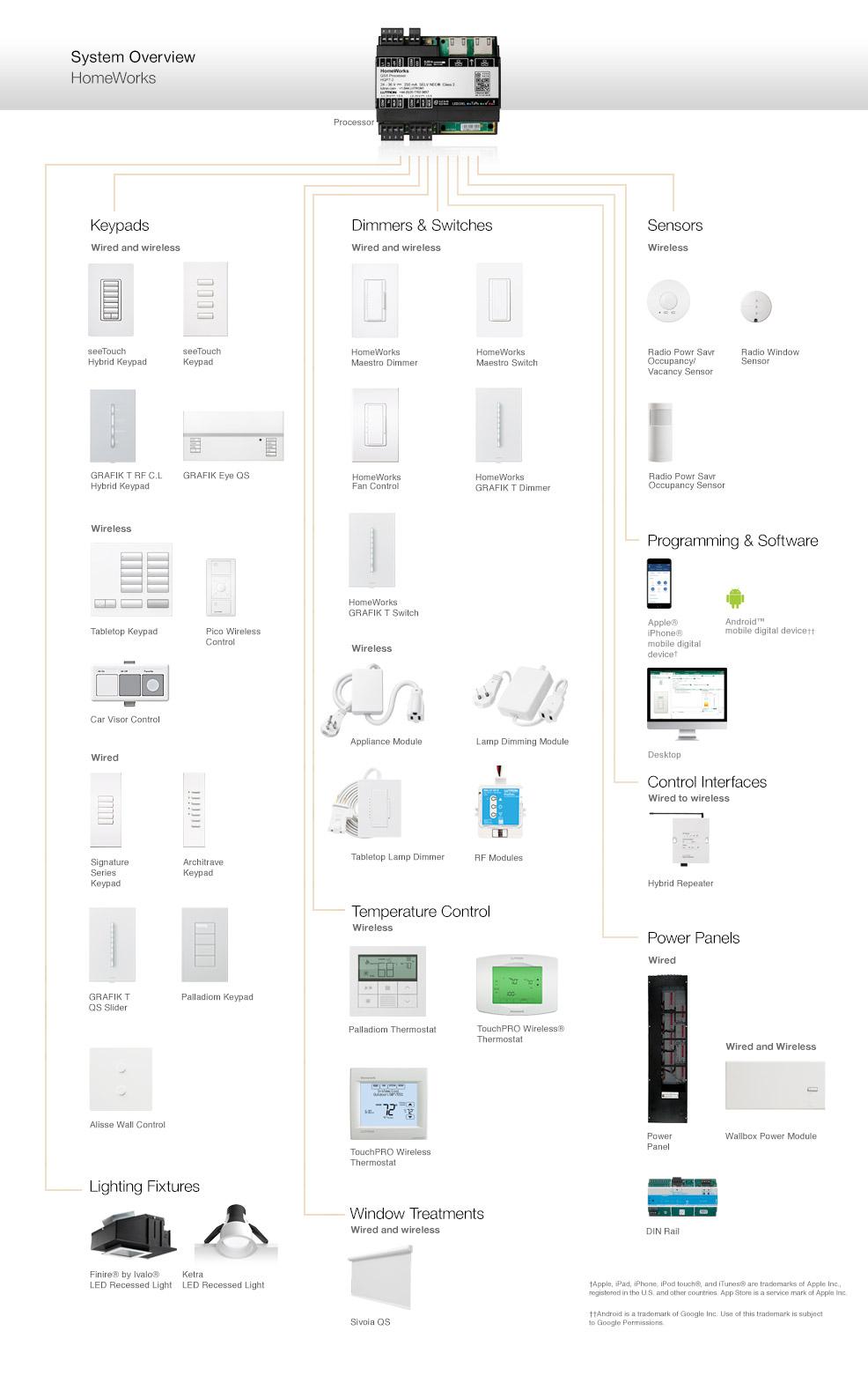 homeworks qs wiring diagram